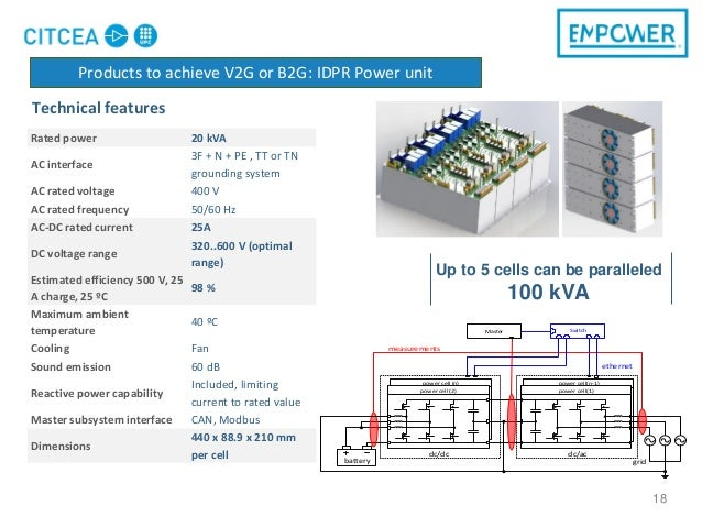 18 Rated power 20 kVA AC interface 3F + N + PE , TT or TN grounding system AC rated voltage 400 V AC rated frequency 50/60...
