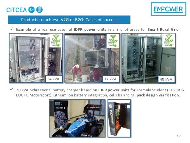 25  Example of a real use case of IDPR power units in a 3 pilot areas for Smart Rural Grid project(FP7-ICT-2013-11) Produ...