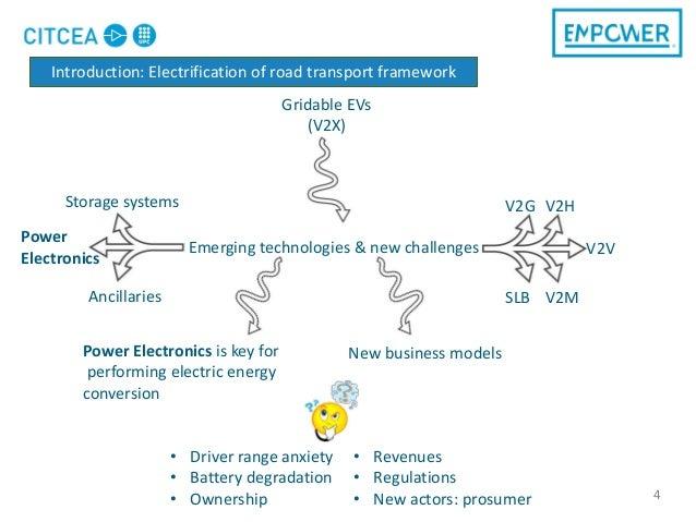 4 Emerging technologies & new challenges V2H V2V V2G Power Electronics is key for performing electric energy conversion SL...