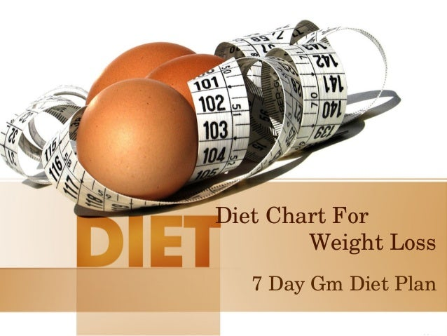 Diet Chart For             Weight Loss  7 Day Gm Diet Plan