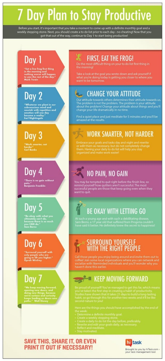 7 Day Plan to Stay Productive [Infographic]