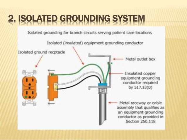 Isolated ground system wiring diagram data wiring diagrams magnificent isolated ground transformer wiring diagram images rh itseo info an isolated ground wiring circuit restaurant pos installation wiring diagram asfbconference2016 Choice Image