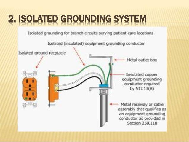 earthing syatem isolated grounding system
