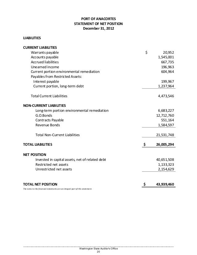 financial accounting environmental report Appendix f, environmental liability report worksheet for vha accounting/financial staff other administrations or staff offices may choose to use this worksheet or.
