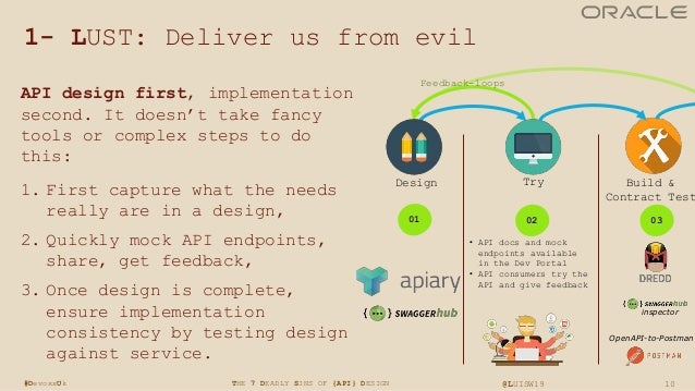 10THE 7 DEADLY SINS OF {API} DESIGN @LUISW19#DevoxxUk 1- LUST: Deliver us from evil API design first, implementation secon...