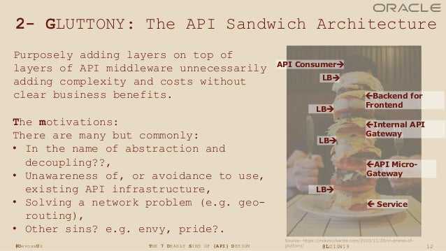 12THE 7 DEADLY SINS OF {API} DESIGN @LUISW19#DevoxxUk 2- GLUTTONY: The API Sandwich Architecture Purposely adding layers o...