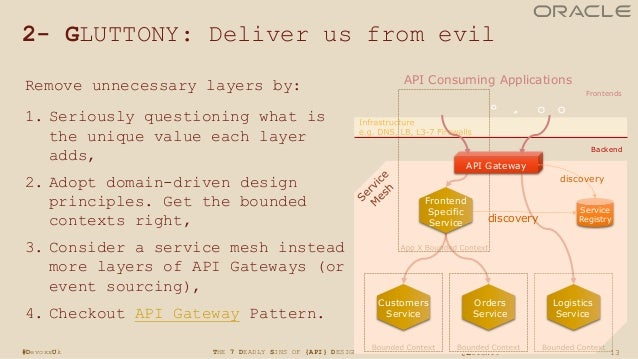 13THE 7 DEADLY SINS OF {API} DESIGN @LUISW19#DevoxxUk 2- GLUTTONY: Deliver us from evil Remove unnecessary layers by: 1. S...