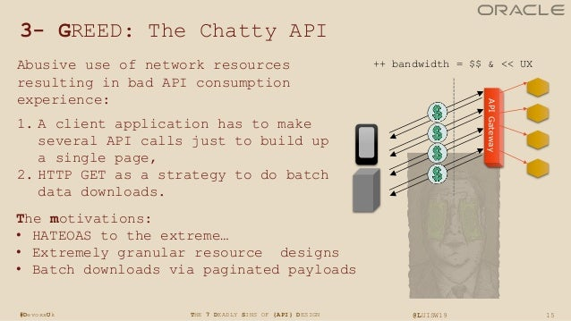 15THE 7 DEADLY SINS OF {API} DESIGN @LUISW19#DevoxxUk 3- GREED: The Chatty API Abusive use of network resources resulting ...