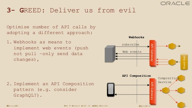 16THE 7 DEADLY SINS OF {API} DESIGN @LUISW19#DevoxxUk 3- GREED: Deliver us from evil Optimise number of API calls by adopt...