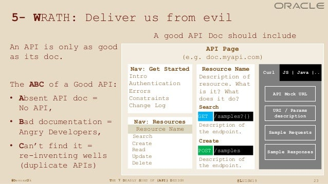 23THE 7 DEADLY SINS OF {API} DESIGN @LUISW19#DevoxxUk 5- WRATH: Deliver us from evil An API is only as good as its doc. Th...