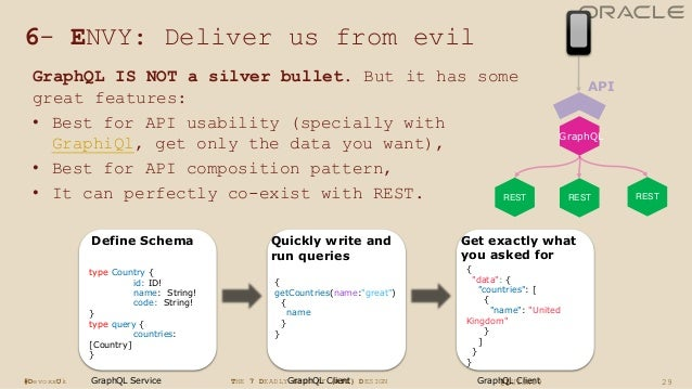 29THE 7 DEADLY SINS OF {API} DESIGN @LUISW19#DevoxxUk 6- ENVY: Deliver us from evil GraphQL IS NOT a silver bullet. But it...