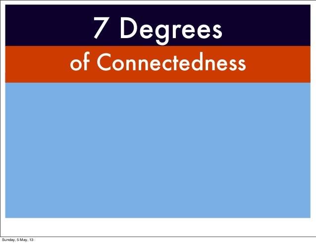 7 Degreesof ConnectednessSunday, 5 May, 13