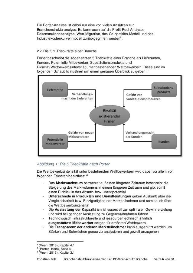 Hausarbeit Branchenstrukturanalyse