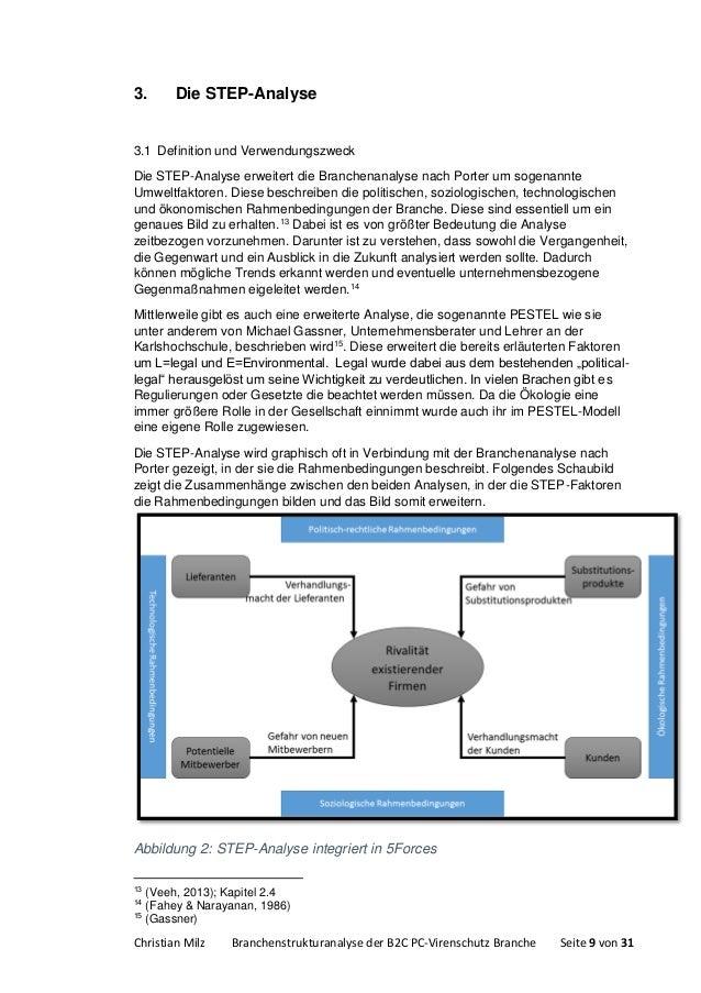 Hausarbeit-Branchenstrukturanalyse