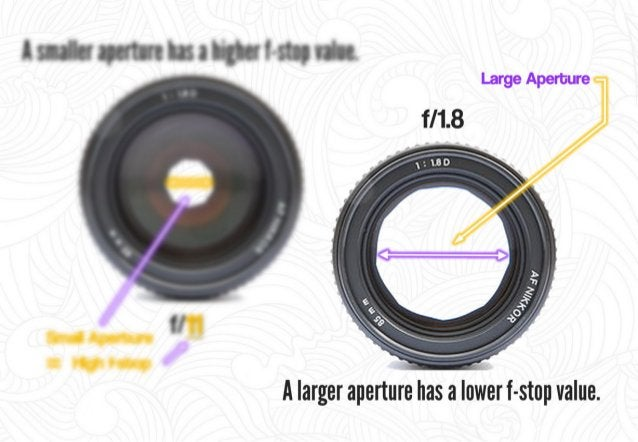 Large Aperbure =  Low f-stop        A larger aperture has a lower f-stop value.