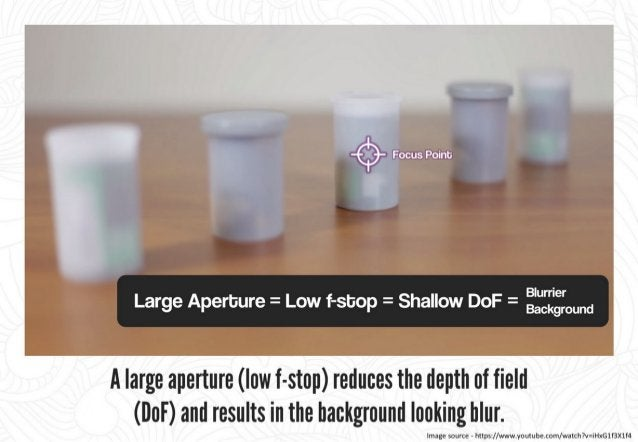 """Y W : :— ? 'o1ol  .l~'w""""Il1I1""""'  When the aperture is decreased (high f-stop),  the image gains a deeper  depth of field (..."""