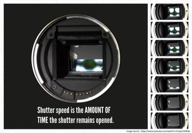 In other words,  it's how long or how much time the aperture is opened.   Image source - http: //www. ifans. corn/ forums/...