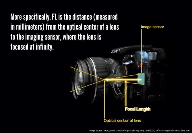There are 3 basic Fl categories:   Wide-angle (aka Wide Telephoto (aka Tight shot or Zoom out) Standard (aka Medium) shot ...