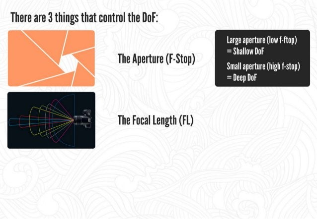 There are 3 things that control the DoF:   The hperture (F-Stop)  The Focal length (Fl)  The distance between the subject ...