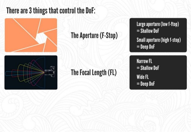 There are 3 things that control the DoF:   Inrsvgczjglocrillrcrallllvomiurojl = =sll. rdl. I1rIvJlII§: -' . t'I. lerlik:1j...