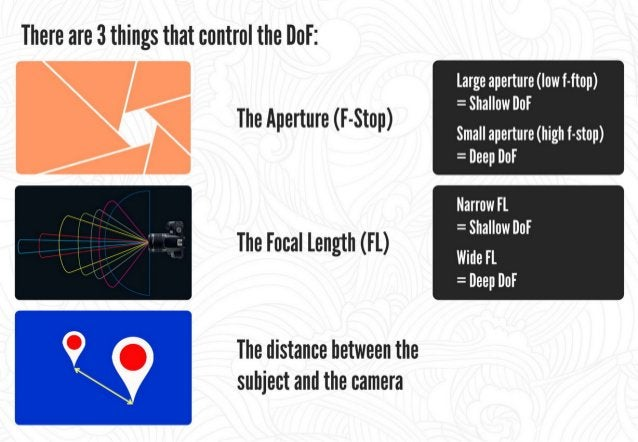 Exposure is the control of the amount of light the image sensor can capture.        Imago source' hflpl/ /Cdl'T1I'. 'F0l'I ...