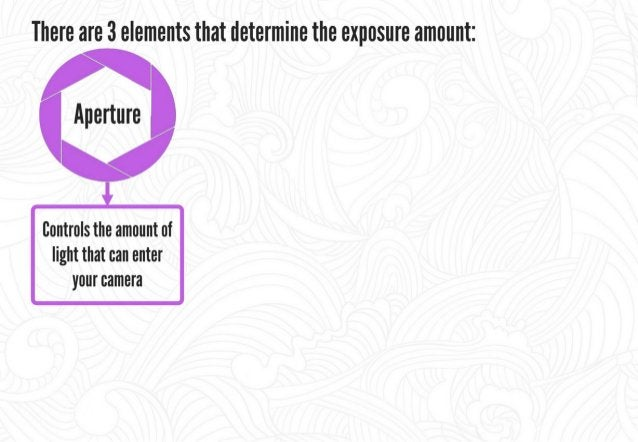 There are 3 elements that determine the exposure amount:   Aperture  Bontrols the amount of light that can enter your came...