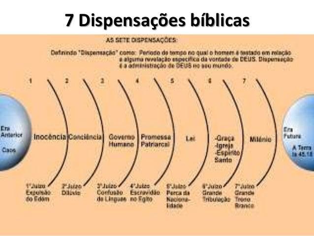 7 Dispensações bíblicas