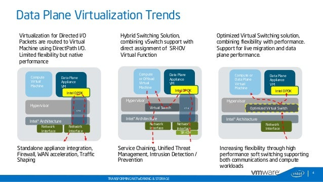 optimizing virtual machines using hybrid virtualization Top seven tips for optimizing virtual right-sizing virtual machines now any it pro can strike this perfect balance using virtualization-operations.
