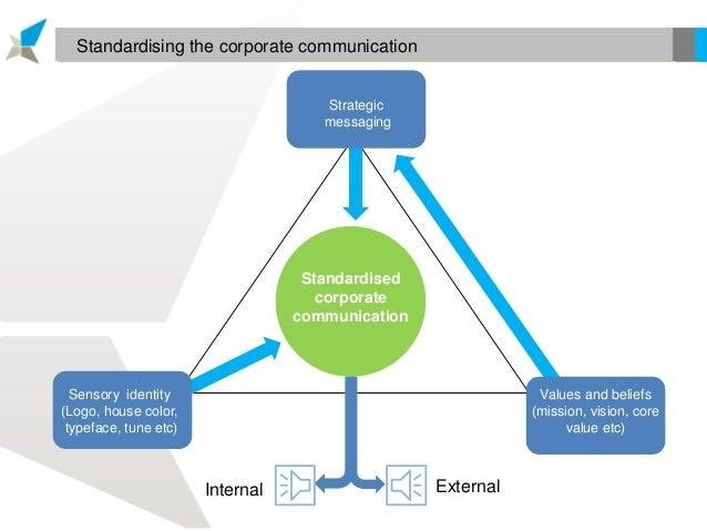 Corporate Communication Strategy -Matix