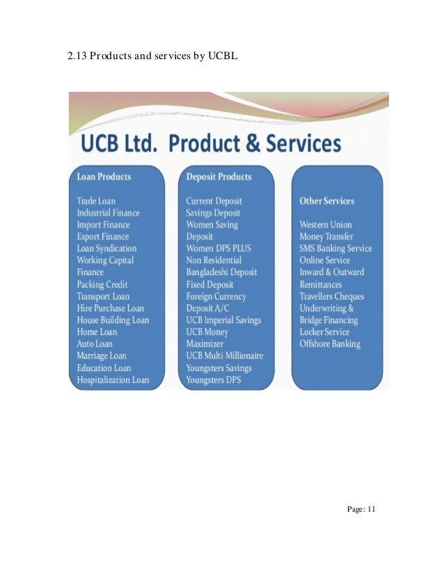 internship report on ucbl bank United commercial bank limited retail banking nrb banking sme banking corporate banking news & events know ucb learn about money click for details schedule of charges read more cards read more interest rates read more foreign ex interest rates read more accounts.