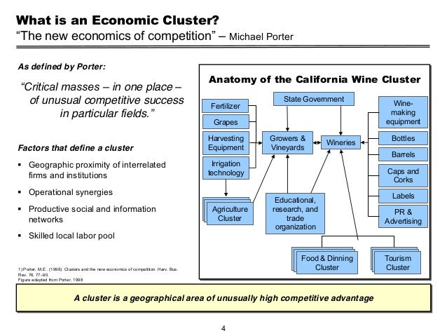 california wine cluster Industry cluster analysis for alabama prepared by william r killingsworth, phd  example, the california wine cluster is.