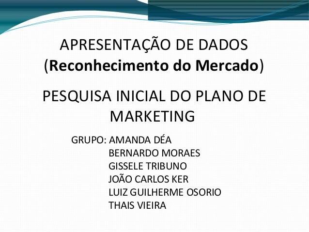 APRESENTAÇÃO DE DADOS (Reconhecimento do Mercado) PESQUISA INICIAL DO PLANO DE MARKETING GRUPO: AMANDA DÉA BERNARDO MORAES...