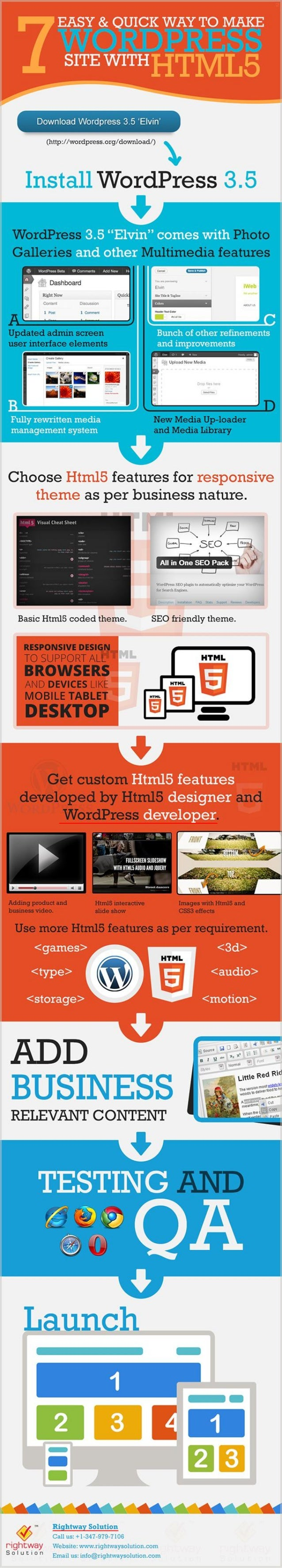 steps To make WordPress website With HTML5