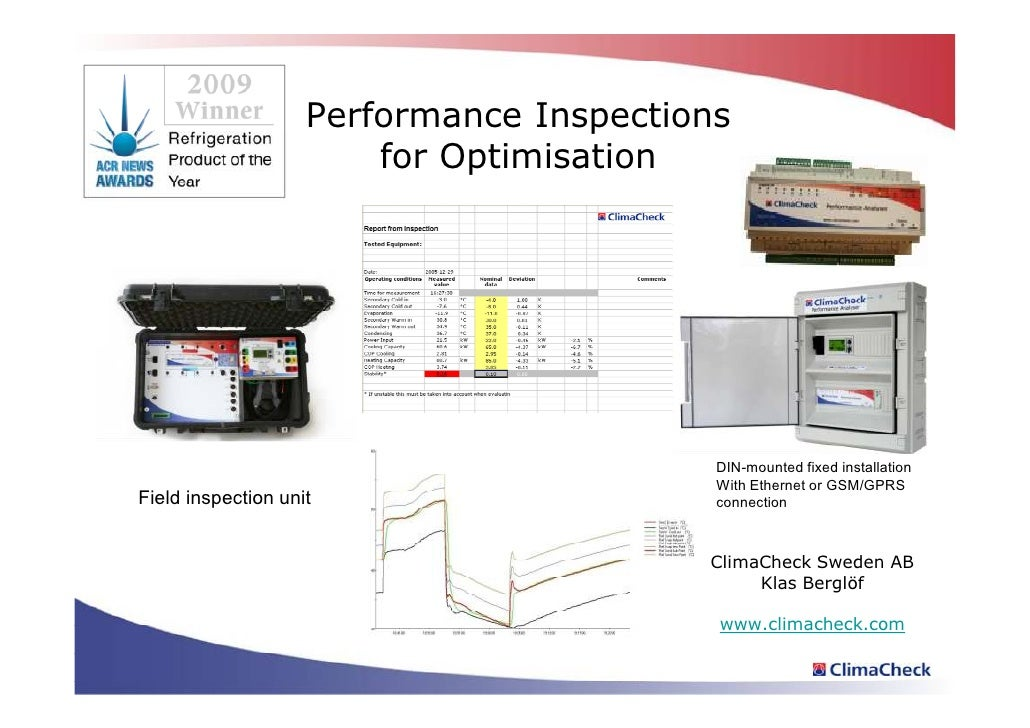 Performance Inspections                         for Optimisation                                               DIN-mounted...