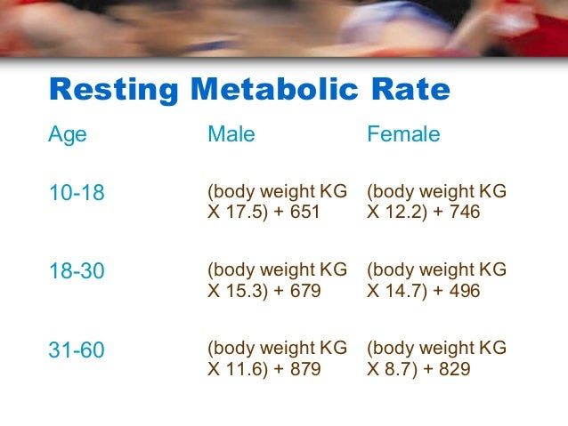Resting Metabolic RateAge     Male              Female10-18   (body weight KG   (body weight KG        X 17.5) + 651     X...