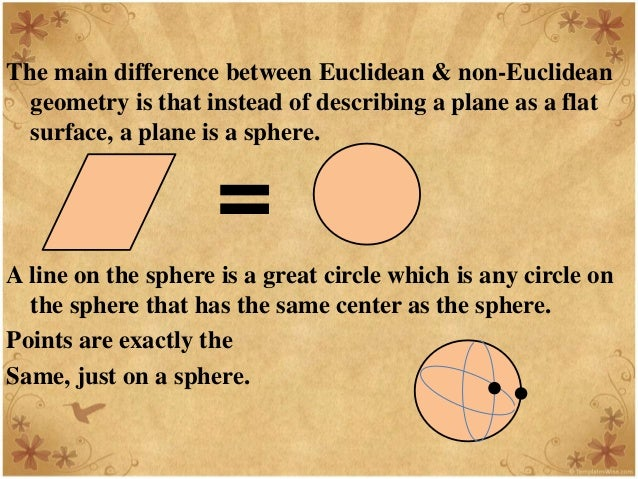 non euclidean geometry Non-euclidean geometry t he appearance on the mathematical scene a century and a half ago of non-euclidean geome-tries was accompanied by considerable disbelief.