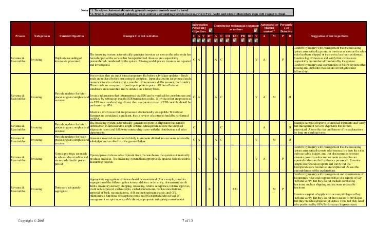 7 excel control template