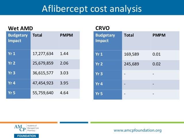 Eylea outperforms Avastin for diabetic macular edema with ...