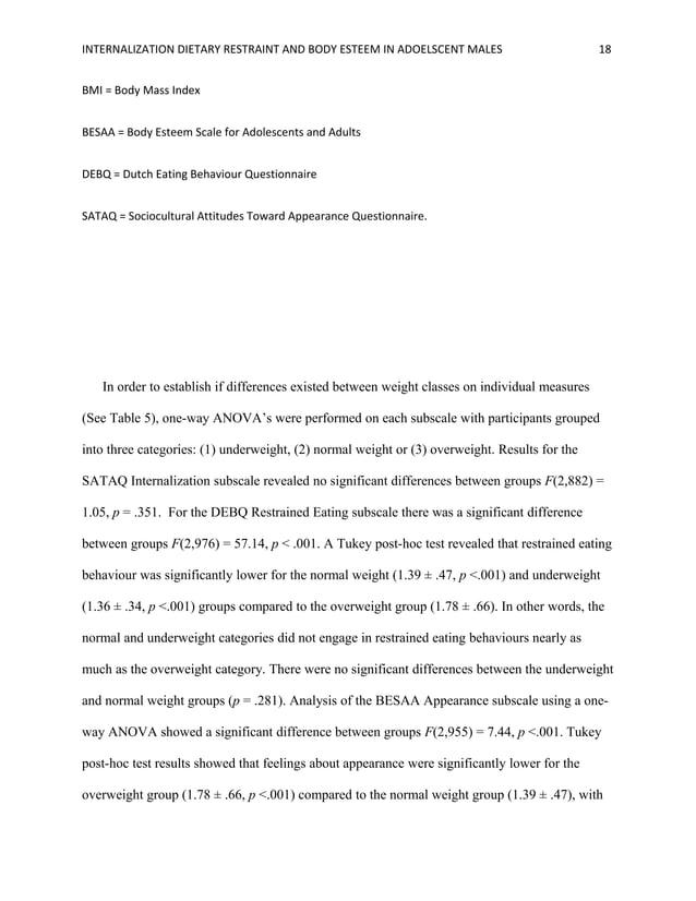 INTERNALIZATION DIETARY RESTRAINT AND BODY ESTEEM IN ADOELSCENT MALES 18 BMI = Body Mass Index BESAA = Body Esteem Scale f...