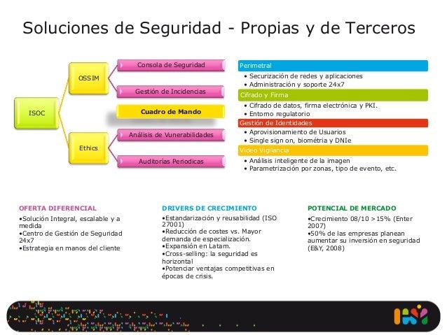 Presentacion corporativa oesia julio 2009 for Oficina electronica inem