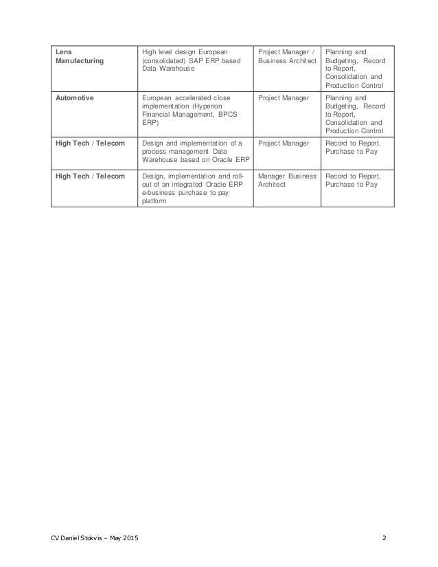 Resume Deloitte