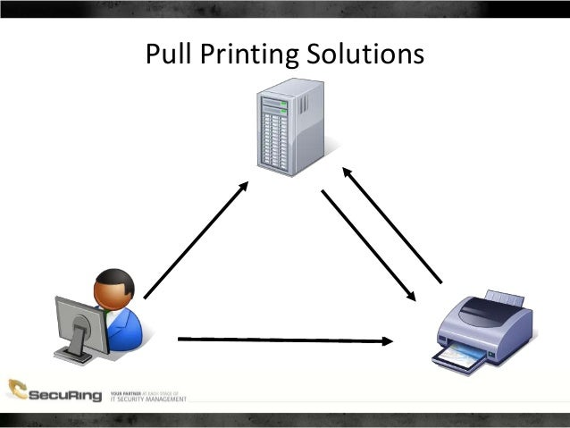 In The Middle of Printers - The (In)Security of Pull Printing solutio…