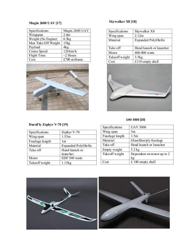 Final year Design Report