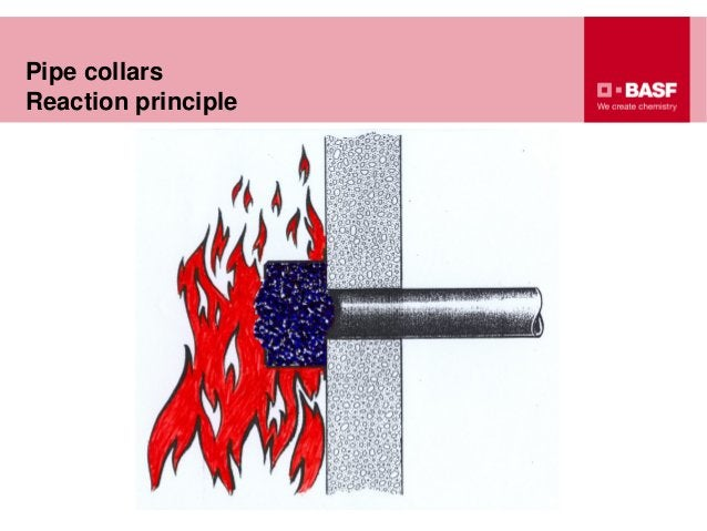 Pipe collars Reaction principle