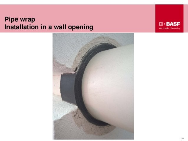 Pipe wrap Installation in a wall opening 25