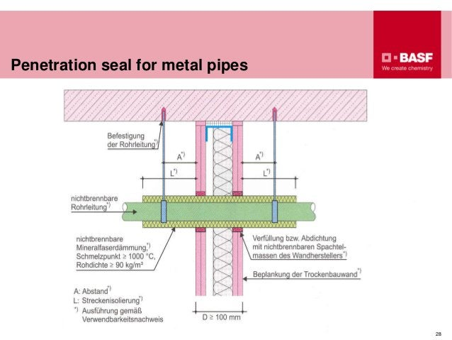 Penetration seal for metal pipes 28