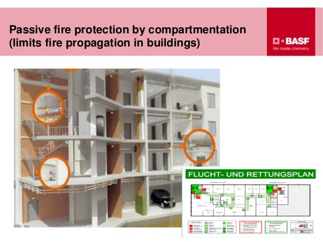 Passive fire protection by compartmentation (limits fire propagation in buildings)