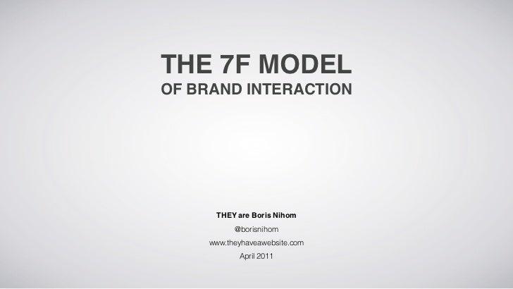THE 7F MODELOF BRAND INTERACTION      THEY are Boris Nihom           @borisnihom     www.theyhaveawebsite.com            A...