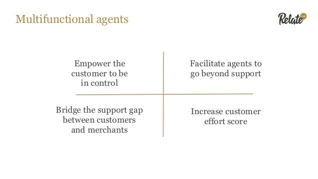 Multifunctional agents Empower the customer to be in control Facilitate agents to go beyond support Bridge the support gap...