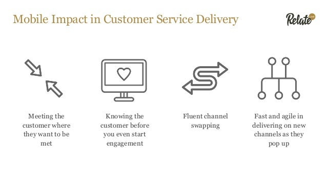 Mobile Impact in Customer Service Delivery Meeting the customer where they want to be met Knowing the customer before you ...